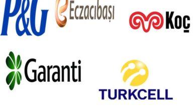 Photo of 2016 Yılında Türkiye'de En Beğenilen Şirketler