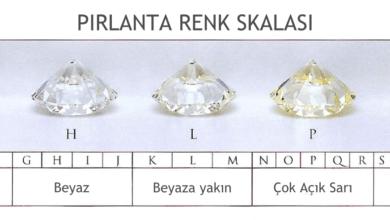 Photo of F Color Pırlanta Fiyatları ve Diğer Renkler