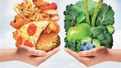 Photo of Yüksek Kolesterol Nedir?