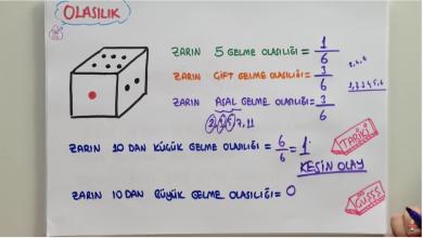 Photo of 8. Sınıf Matematik Konu Anlatımı