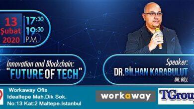 Photo of Inovasyon ve Blockchain:Teknolojinin Gelecegi