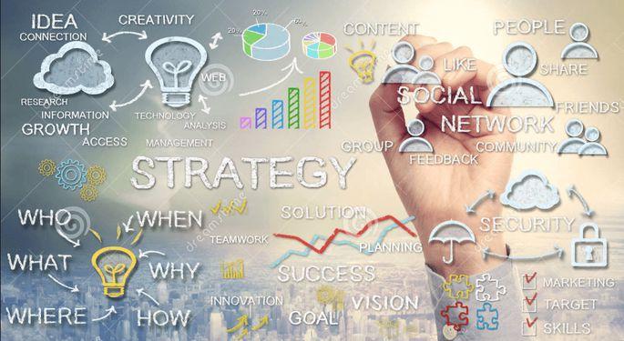Marka Yönetimi Nedir? Nasıl Yapılır?